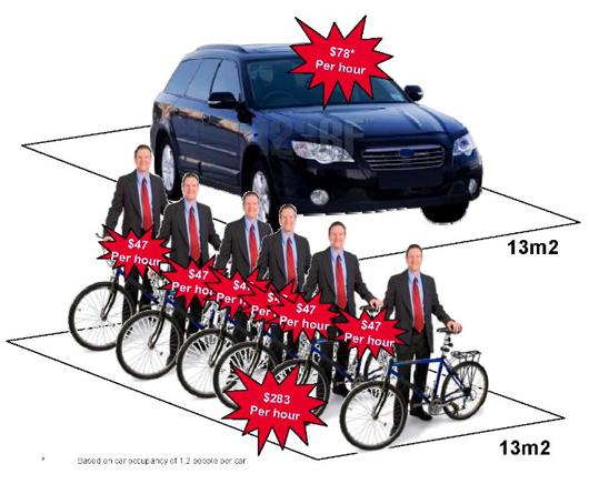 13m2_for_Car_vs_Bike