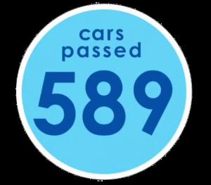 589 reasons